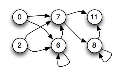 MNB network
